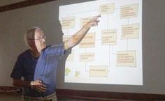 Professor Sílvio Soares Macedo, coordenador do grupo de pesquisa Quapá-Sel, na oficina realizada em Maceió