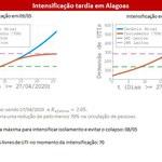 Estudo atualiza dados e indica possível colapso em Alagoas por volta do dia 15