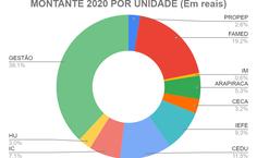 Montande_de_TED_por_área_em_2020.png