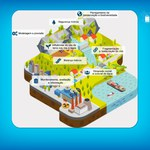 Aliança Tropical de Pesquisa da Água abre sede regional em Alagoas